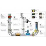 inspeção de tubulações e dutos industriais Resende